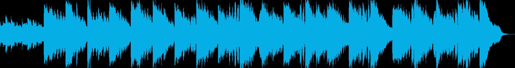 キッズ向けのスローテンポBGMの再生済みの波形