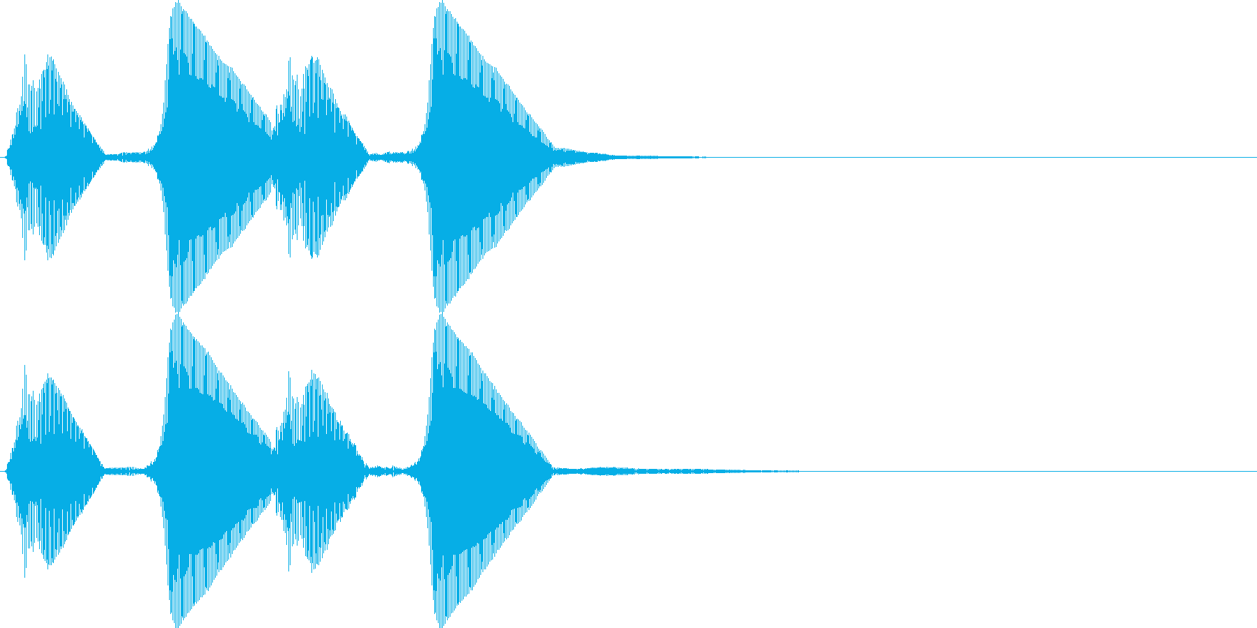 パフパフ。パフパフラッパB(低・2連発)の再生済みの波形