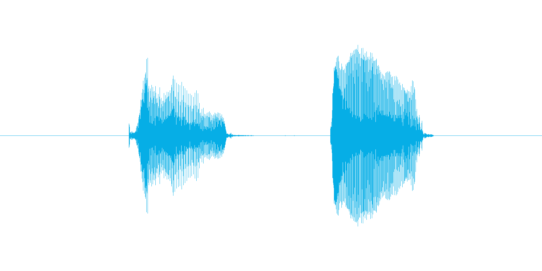 【元気】ゲット!の再生済みの波形