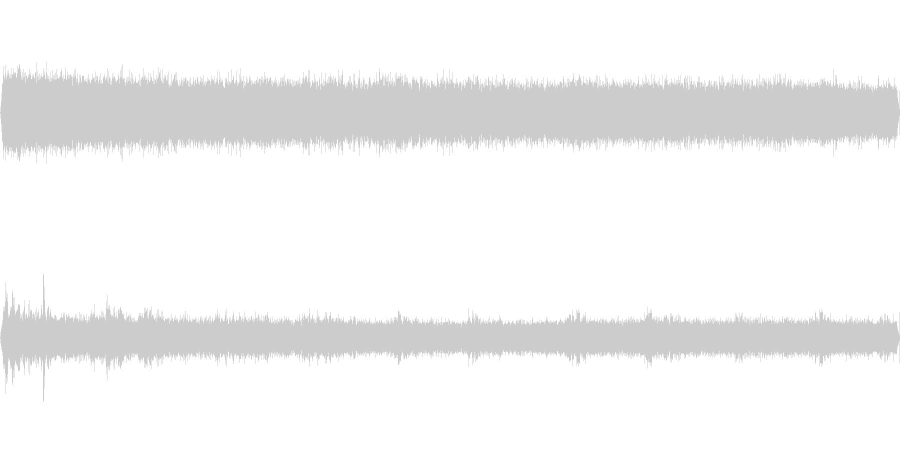 ニイニイゼミとオオルリが鳴く夏の山の未再生の波形