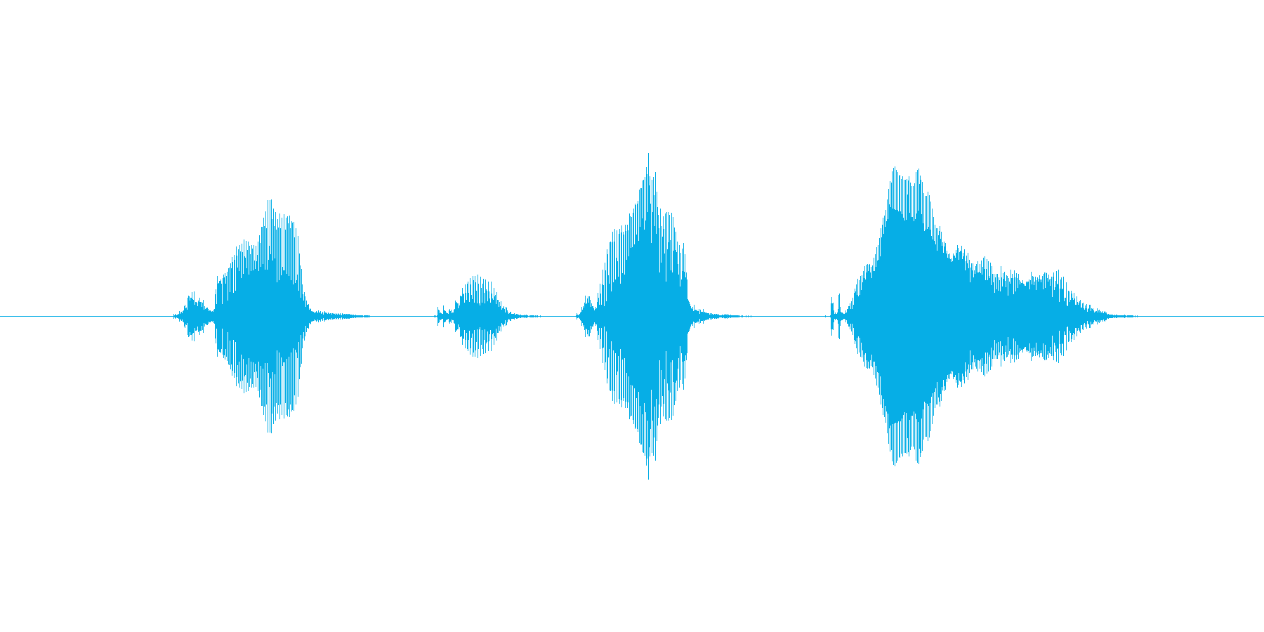 チェックチェックの再生済みの波形