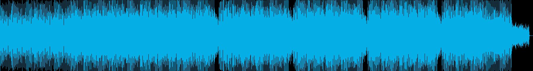 わくわく感のシンセ・鈴などポップの再生済みの波形