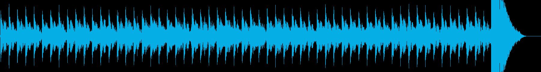 「1分カウント3」+お化けフレーズの再生済みの波形