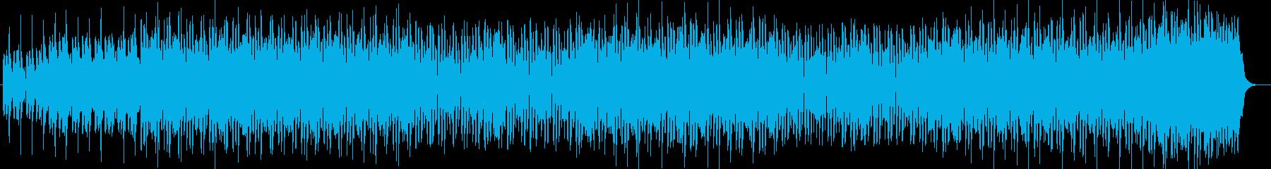 格闘技入場系ハードロックなHIPHOPの再生済みの波形