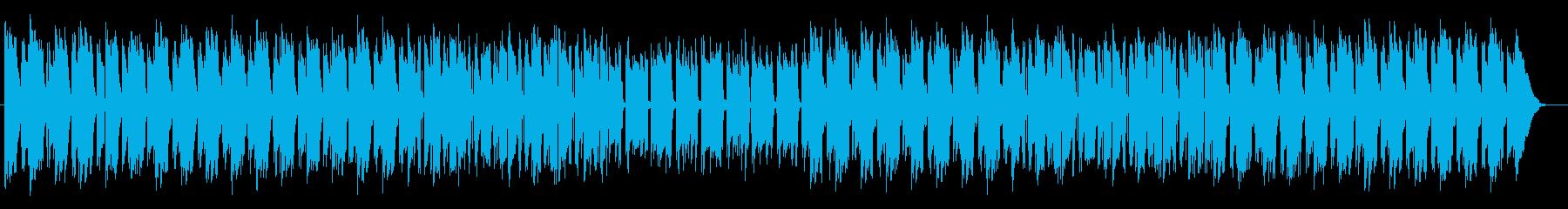 ゆったりまったりほのぼのサウンドの再生済みの波形