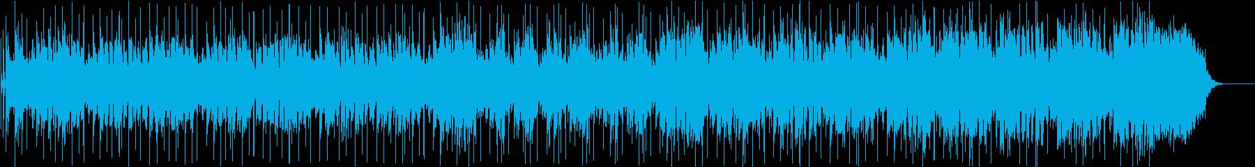 シンセブラスの元気なポップ・フュージョンの再生済みの波形
