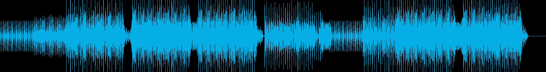 シンプルな4つ打ちアシッドテクノの再生済みの波形