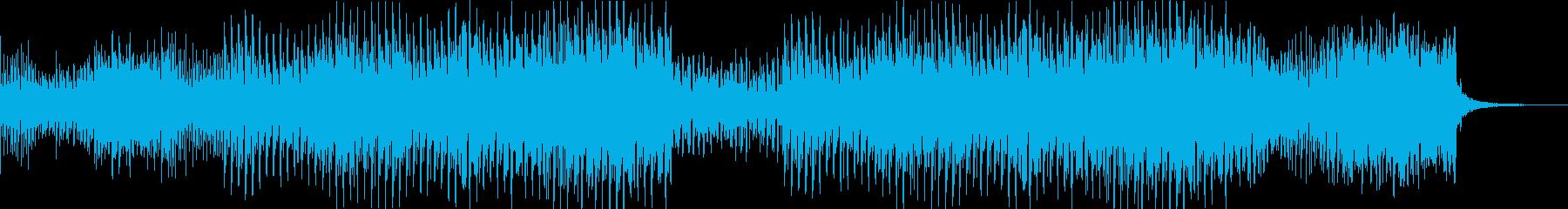 かわいい感じのゆるやかテクノの再生済みの波形
