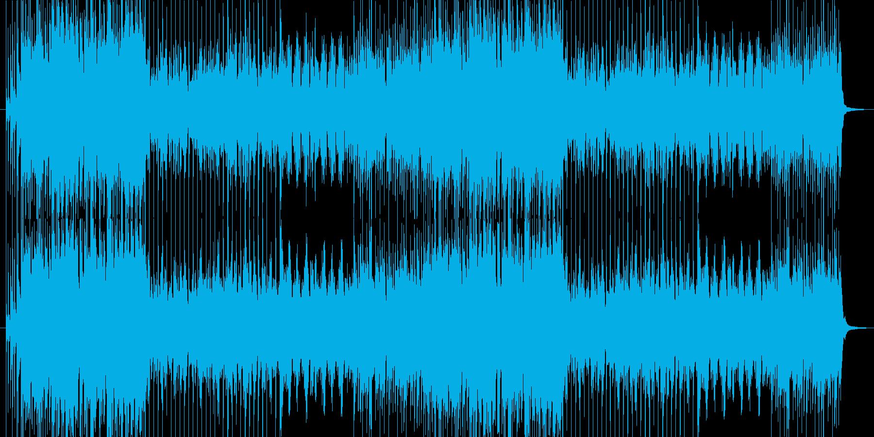 ループ曲となってます。 適度に編集して…の再生済みの波形