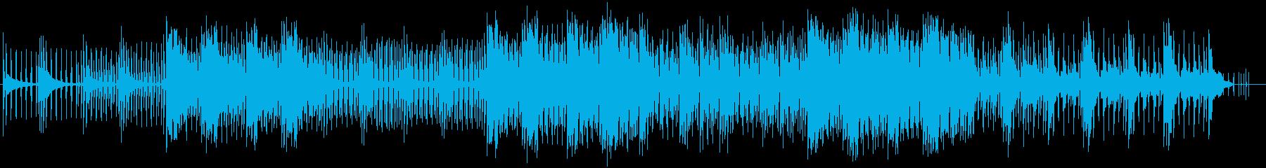 緩やかでメローなシンセサウンドの再生済みの波形