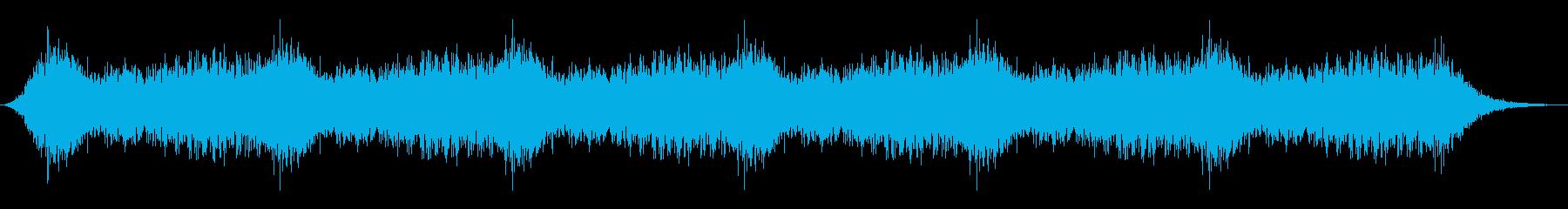 【ホラー系】ホラーゲームに使えるような曲の再生済みの波形