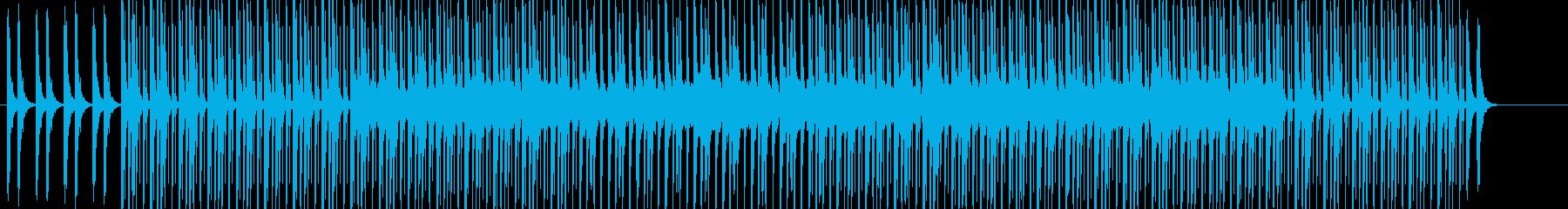 シンプルな4つ打ちエレクトロ・テクノの再生済みの波形