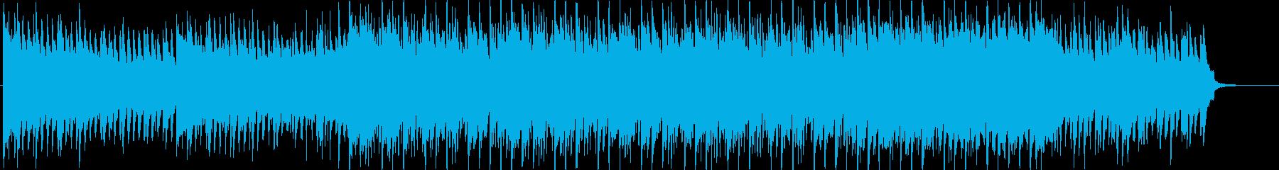 スピーディで爽快なサウンド♪の再生済みの波形