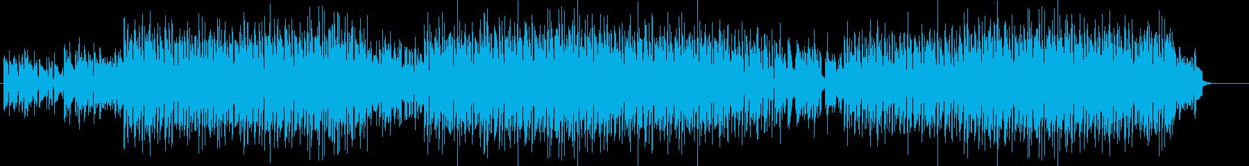 ラウンジBGMの再生済みの波形
