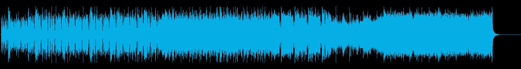 問題を追跡するドキュメンタリー系BGMの再生済みの波形