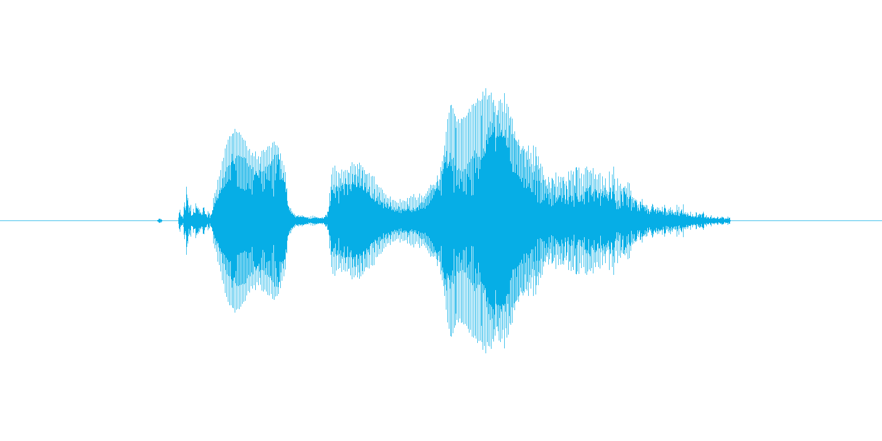 【元気】クリア!の再生済みの波形