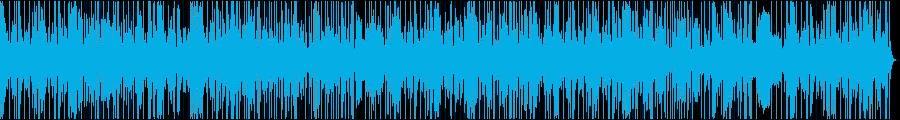 けだるいベースのFunk系BGMの再生済みの波形