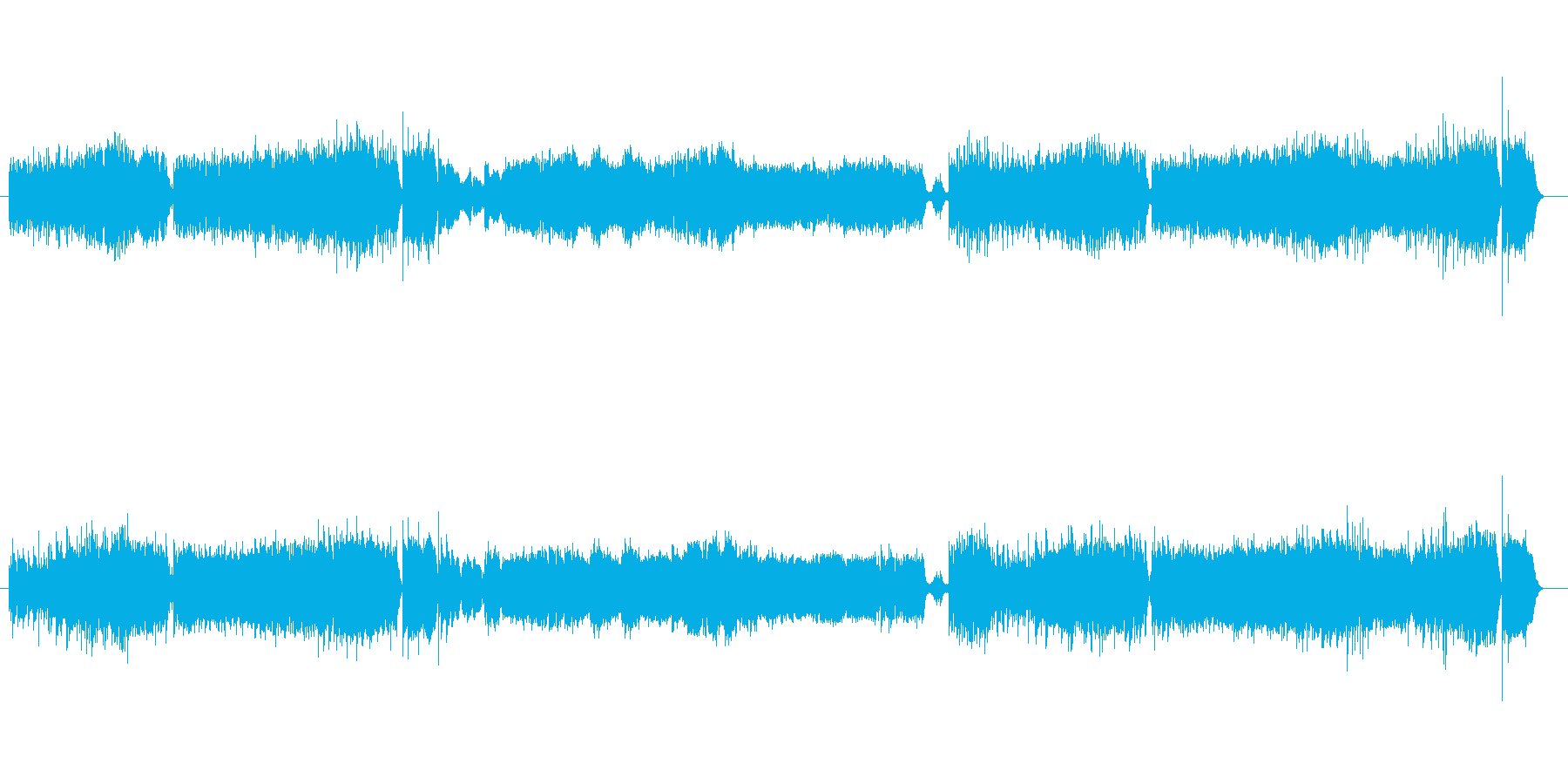 小組曲より第四楽章バレエ(新)の再生済みの波形