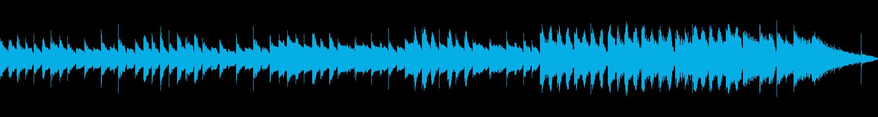 【ループ再生】不思議で可愛いBGMの再生済みの波形