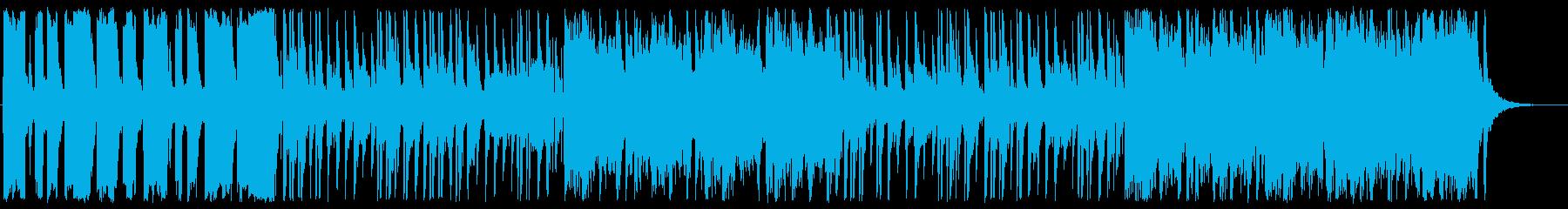 ほのぼのと明るいゆっくりしたテンポの曲の再生済みの波形