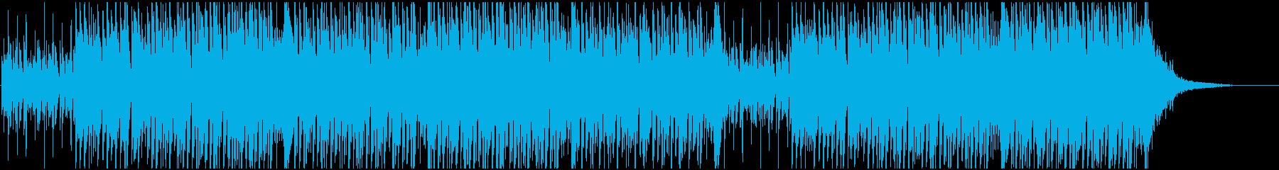 EDM・モチベーション・情熱・プレゼンの再生済みの波形