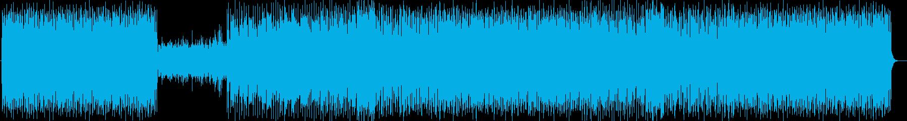 楽しくリズミカルなラテン調の楽曲の再生済みの波形