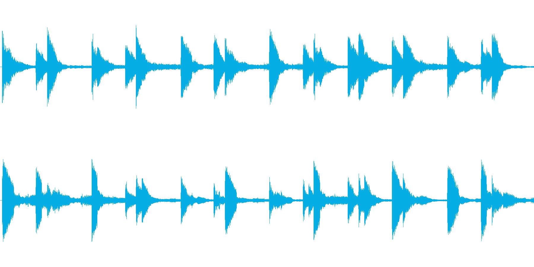 恐怖や緊張感を煽るBGMの再生済みの波形