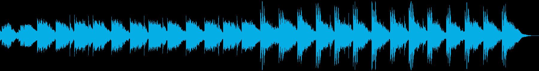 科学/分析/検証をイメージしたBGM_2の再生済みの波形