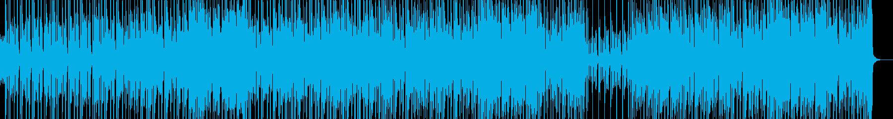 CM向けファンクトラックの再生済みの波形