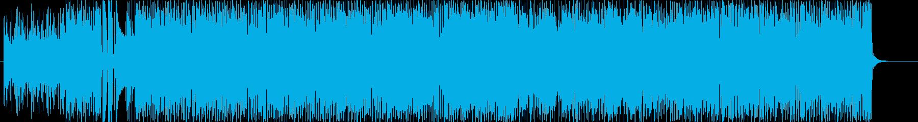 ホーンセクションが特徴的なロックなBGMの再生済みの波形