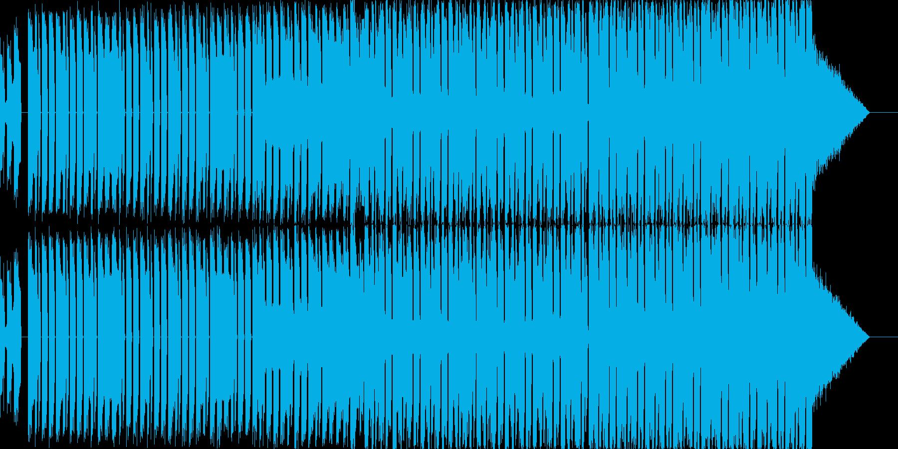 エレクトロで疾走感のあるBGMの再生済みの波形