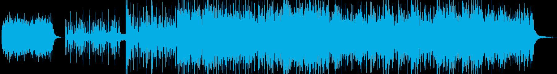 ドラムを中心としたリズム&エレクトロニカの再生済みの波形