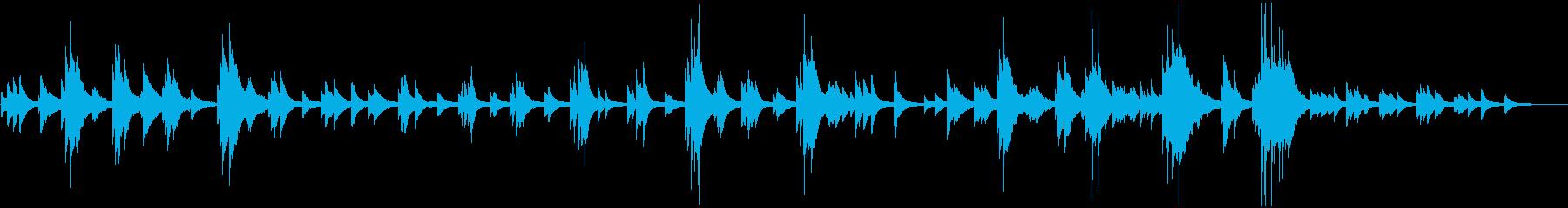 心休まるピアノリラクゼーションBGMの再生済みの波形