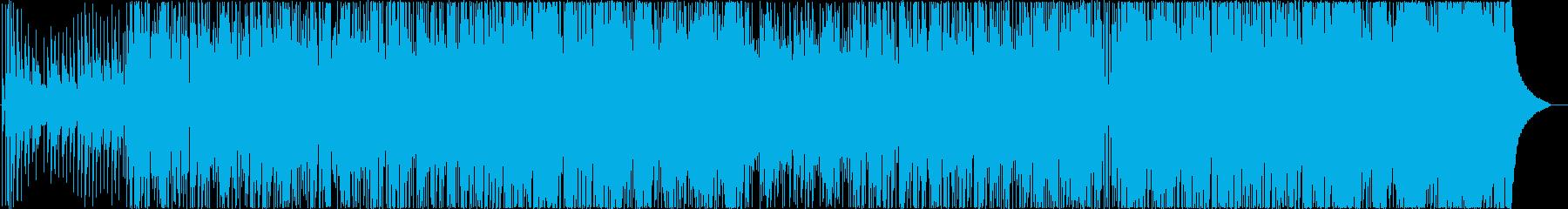 朝のコーヒータイムをイメージしたBGMの再生済みの波形