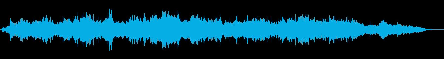 インド風怪しげBGMの再生済みの波形