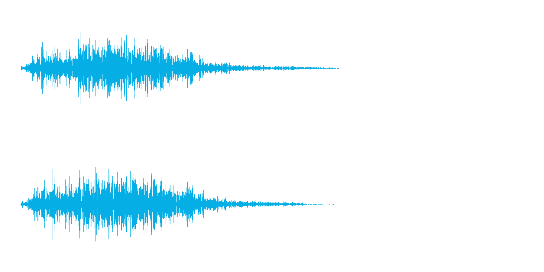 シャッ(摩擦系の音)の再生済みの波形