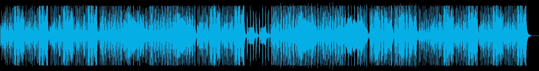 緩やかで優雅なクラシカルワルツ風BGMの再生済みの波形