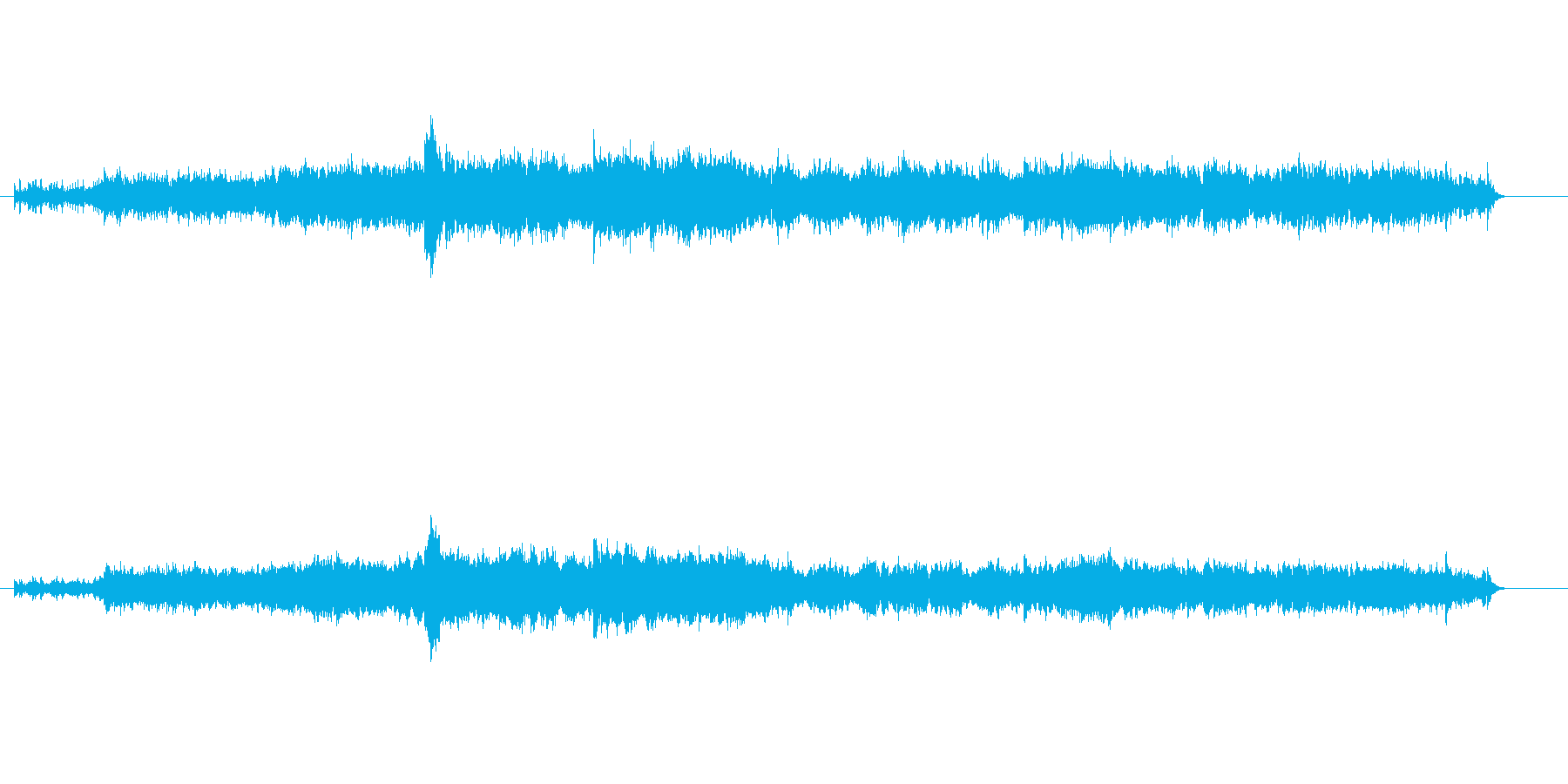 マイナー・ボレロ風(晩秋のヨーロッパ)の再生済みの波形