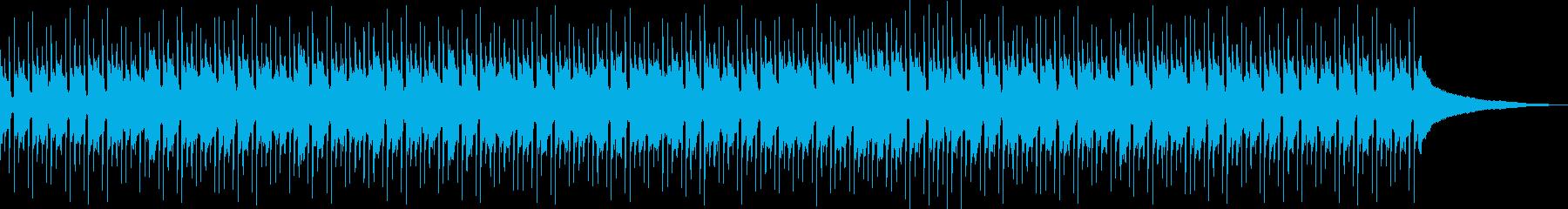 ボサノバ調のほのぼの雰囲気ポップスの再生済みの波形