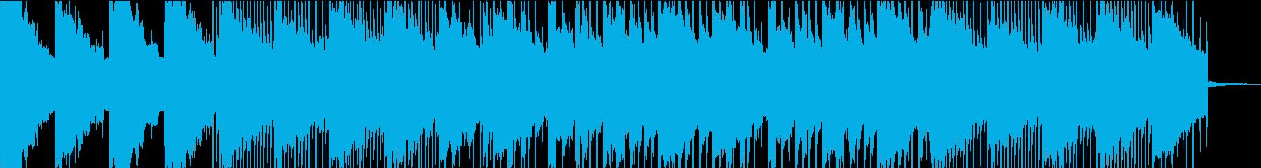 少し怪しげな起伏の少ないBGMの再生済みの波形