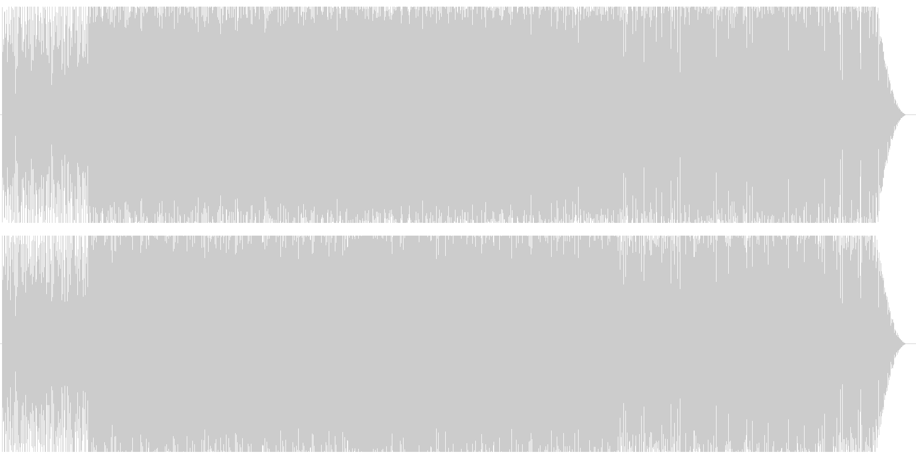 デジタルロックからファンキーへの未再生の波形