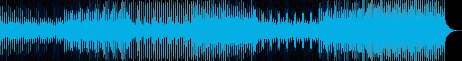眠気、浮遊感のあるテクノの再生済みの波形