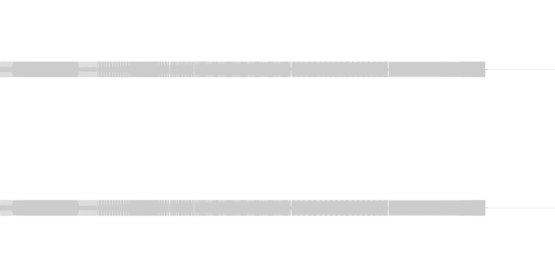 8bitのゲームオーバーの音です。の未再生の波形