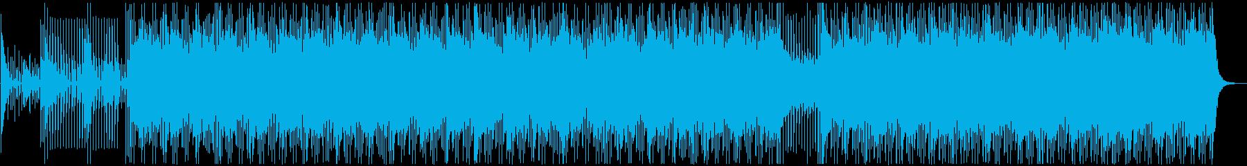 アップテンポでリズミカルなBGMの再生済みの波形