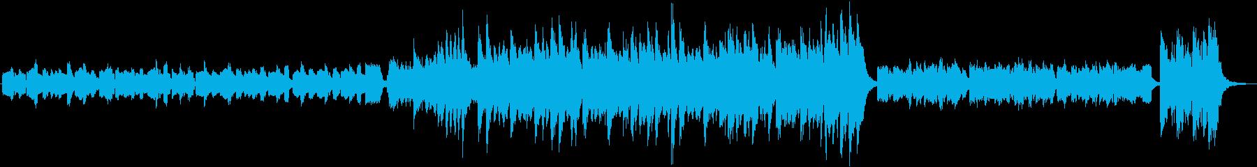 レトロで可愛いメリーゴーランド風ワルツの再生済みの波形