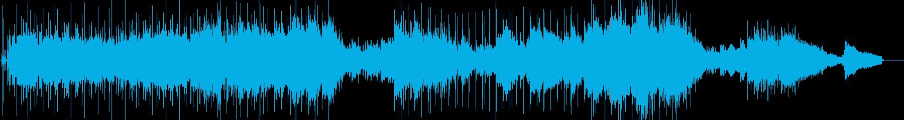 情熱的・お洒落・欧風・6/8拍子の再生済みの波形