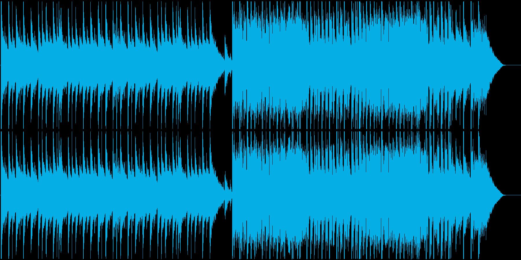 ポップで軽快なシンキングタイムの再生済みの波形