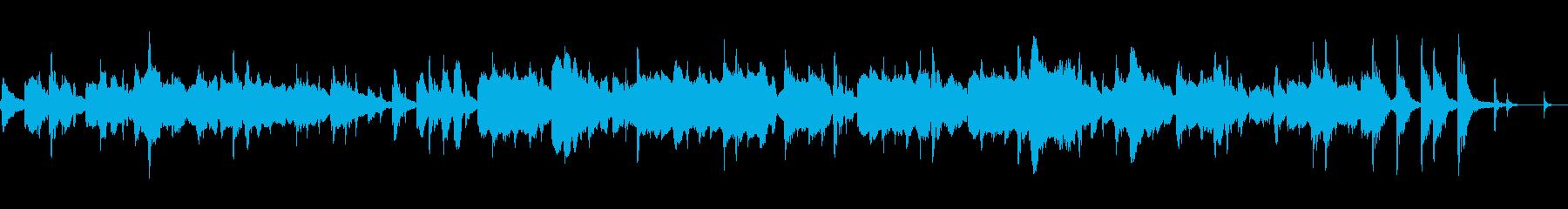 ボサノヴァのループ~コンガ入り~の再生済みの波形