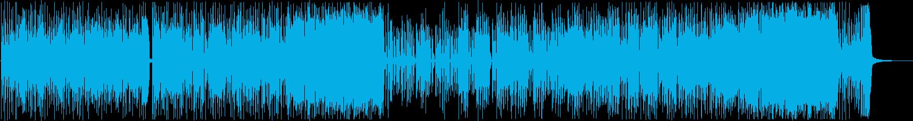 ハイテンポギターカッティング、FUNK調の再生済みの波形