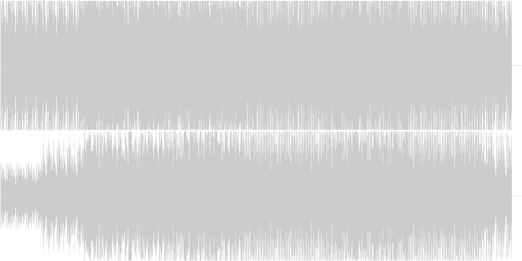 【民族系ケルト】BGMで使えるケルト音楽の未再生の波形